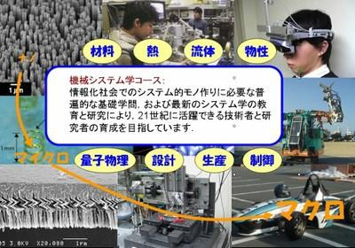 機械システム工学科の概要